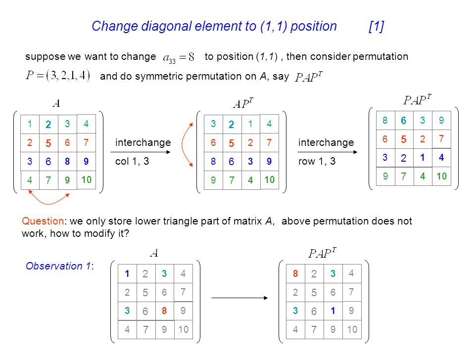 Change diagonal element to (1,1) position [1]